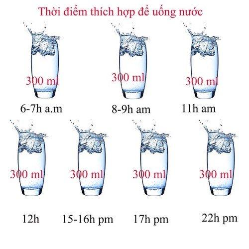 Uống nước đúng cách như thế nào để tốt cho sức khỏe? 2